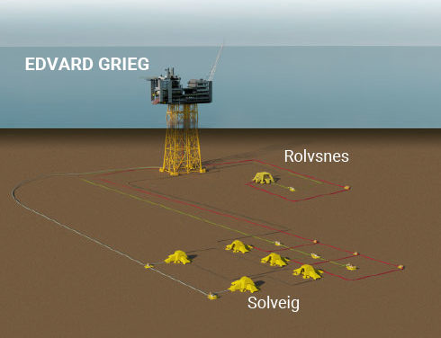 Lundin Energy achieves first oil from Solveig field